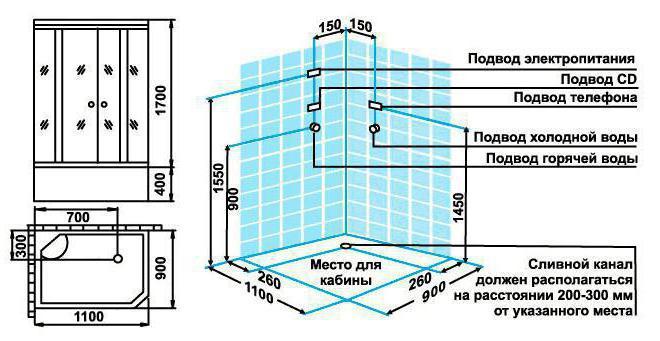 душевая кабина подводка воды и канализации