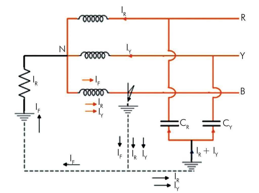 Эффективно заземленная нейтраль в электрической сети