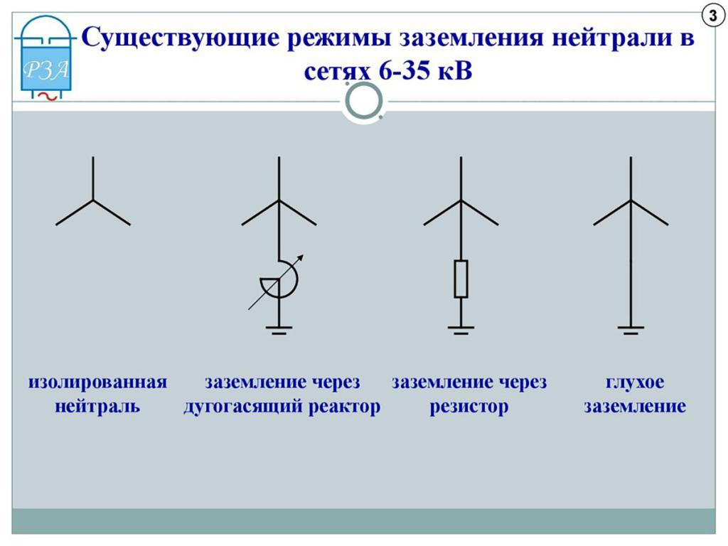 Типы нейтралей для распределительной сети
