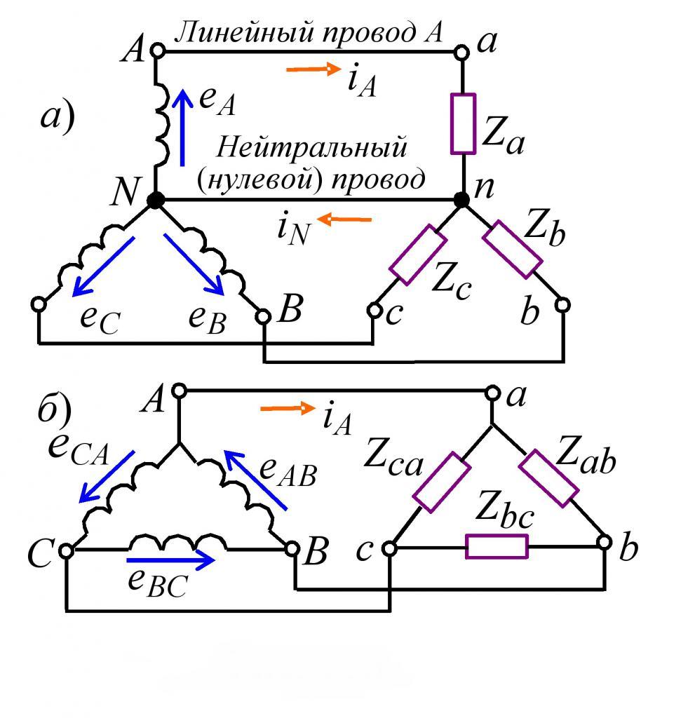Типы соединения обмоток силовых трансформаторов