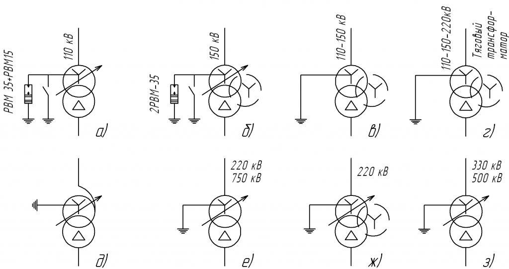 Нейтраль и исполнение обмоток силовых трансформаторов