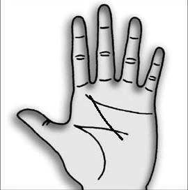 Значение линий на руках
