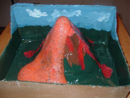 Модель вулкана из пластилина