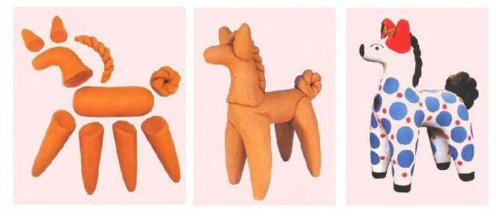 Дымковская игрушка как сделать из соленого теста лошадь