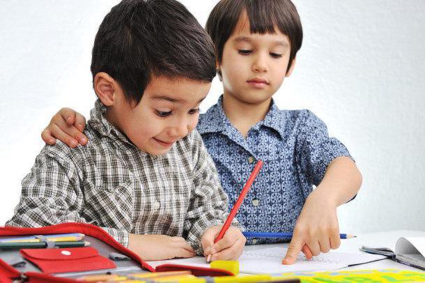 Список добрых дел которые может совершить ребенок