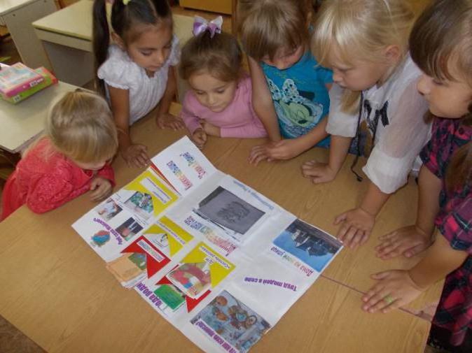 Лэпбук для дошкольников своими руками