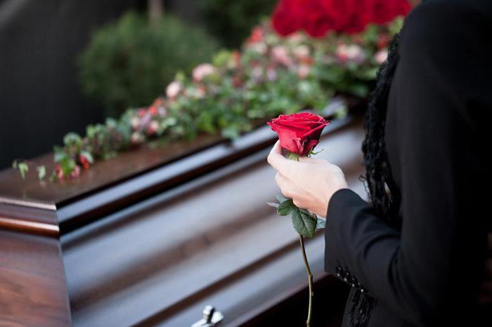 Порядок необходимых действий при смерти человека