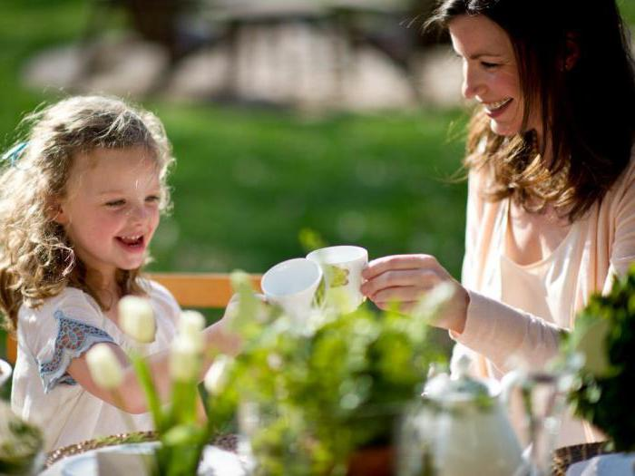 С какого возраста можно давать ребенку кофе и чай