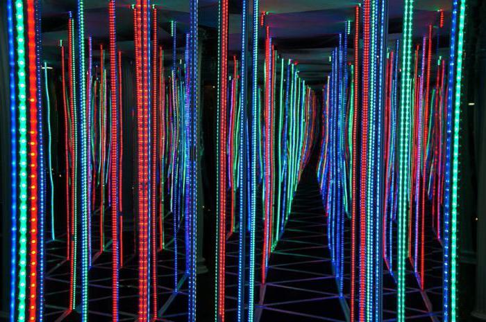 Музей зеркальный лабиринт в санкт петербурге