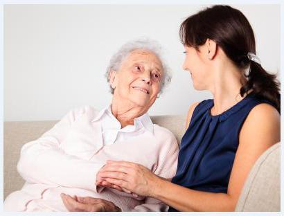 Уход за лежачими больными в домашних условиях цена