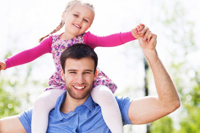 Воспитание дочери отцом и матерью. Роль отца в воспитании дочери