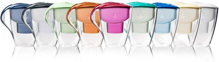 Как выбрать кувшин-фильтр? Фильтры для очистки воды Фильтр для Воды Кувшин Какой Лучше
