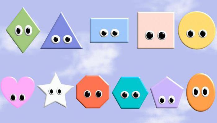 Геометрические фигуры для малышей
