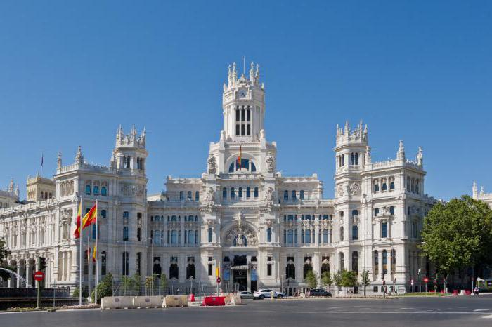 Самые известные испанские города: список