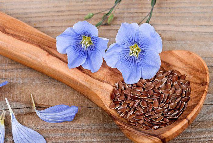 семена льна для похудения с кефиром