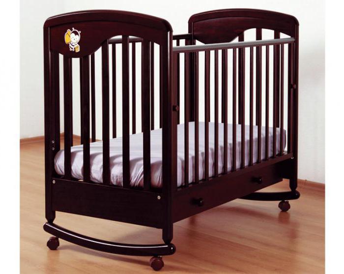 детские кроватки гандылян отзывы