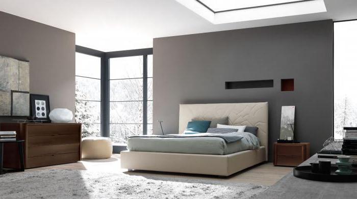 современные классические интерьеры спален