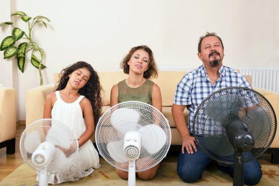 аллергия на жару симптомы
