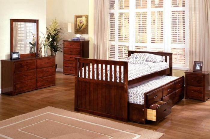 детская двойная выдвижная кровать