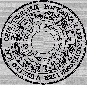 знаки зодиака символы по порядку