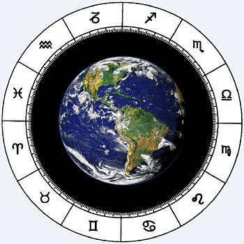 символы знаков зодиака
