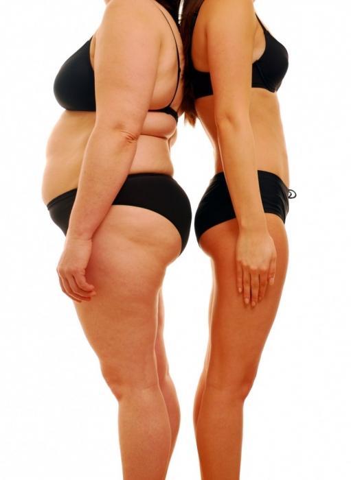 как похудеть в ляшках за 5 дней