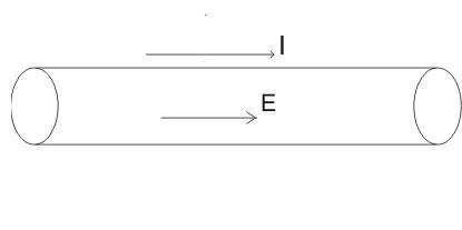 эдс источника тока