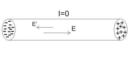 эдс источника тока формула