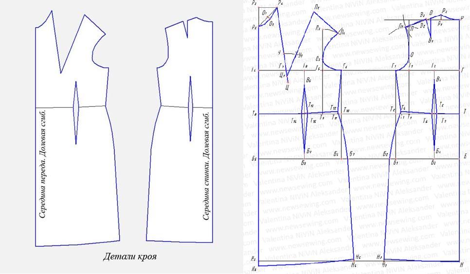 Итоговая выкройка платья 54 размера