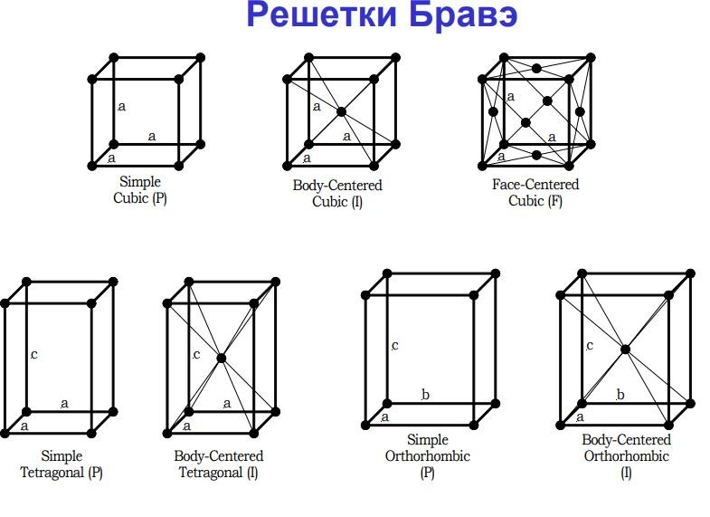 Рисунки ладошками » пользователя