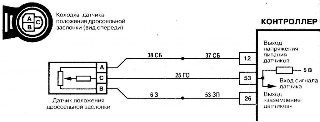 Схема ДПДЗ