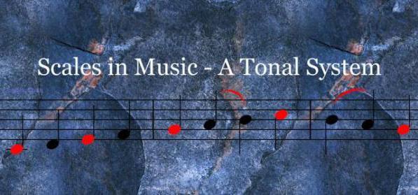 музыкальные термины список