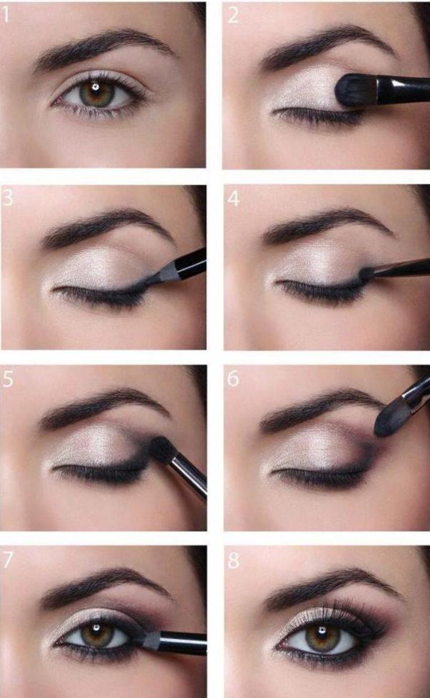 Eyeshadowing step by step scheme