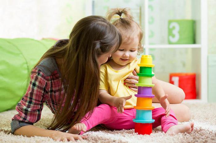 Развитие ребенка в 14 месяцев