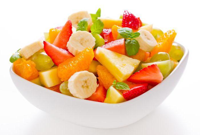 идеи для вкусного завтрака