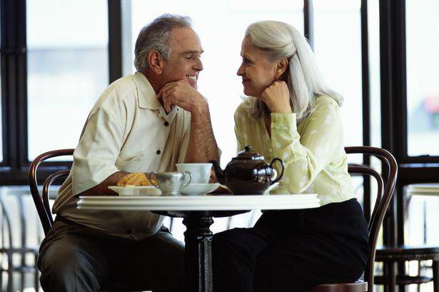 как узнать любит ли меня муж