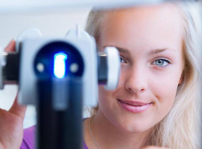 метод лечение глаз