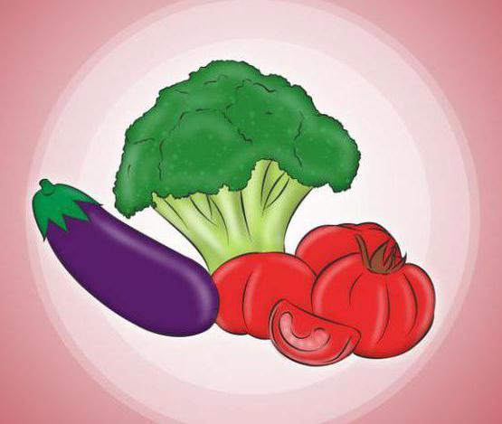 необходимые витамины при диете