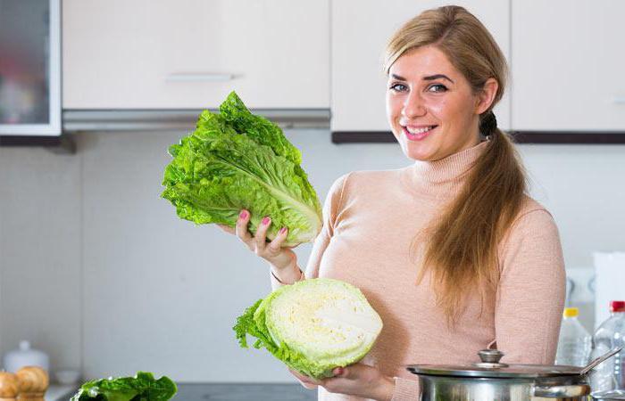 Диета при аллергии на коже у взрослых меню питание