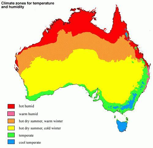 climatic evolution in australia