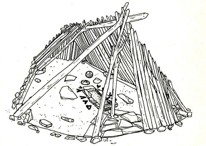 Шалаши в лесу своими руками чертёж 52
