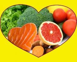 лечение атеросклероза диета