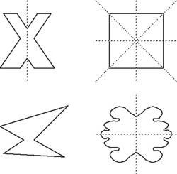 оси симметрии