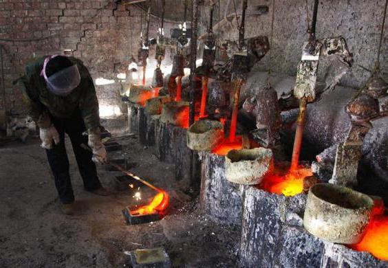 способы получения сплавов металлов
