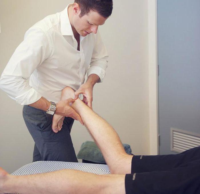 Синовит голеностопного сустава лечение