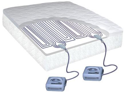 электрические матрасы и одеяла