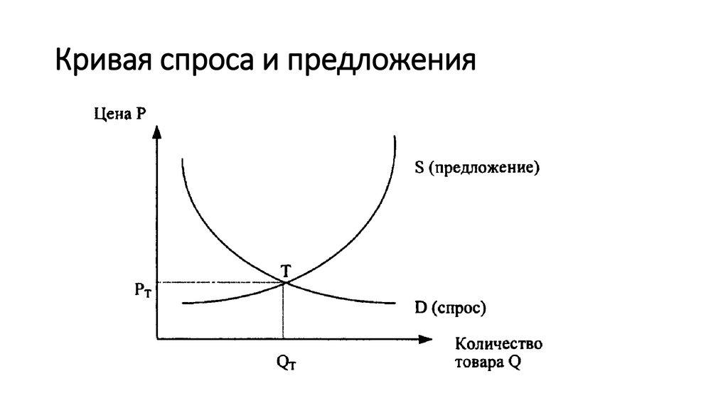 зимние картинки картинка уравновешивание спроса и предложения варенье обладает массой