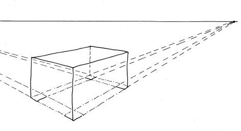 как нарисовать стол карандашом поэтапно
