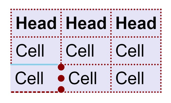 Cell Border Styles