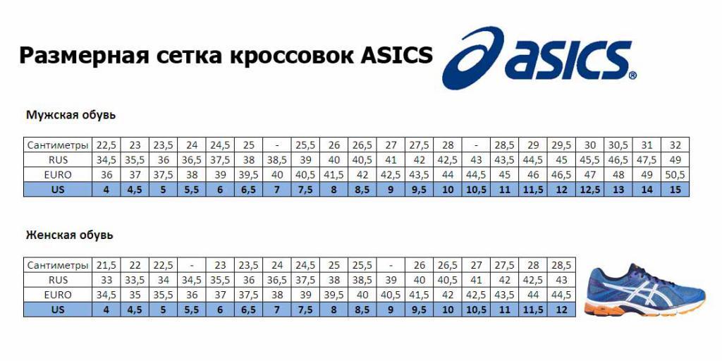 Таблица размеров кроссовок ASICS